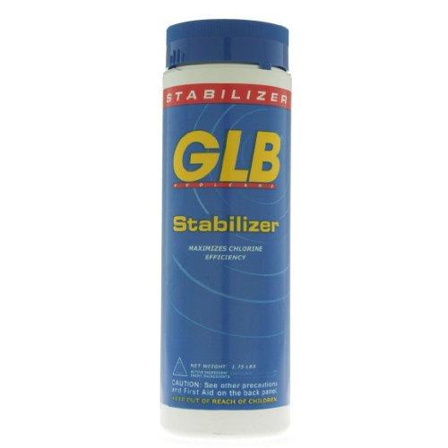 GLB 71265A 12-Pack Chlorine Pool Stabilizer 175-Pound