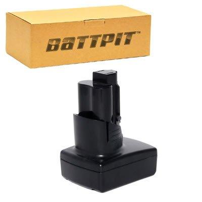 Battpit™ Milwaukee 12V M12 Plastic Pipe Shear Li-ion Battery